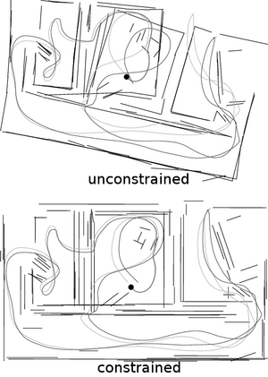 constrained-vs-unconstrained